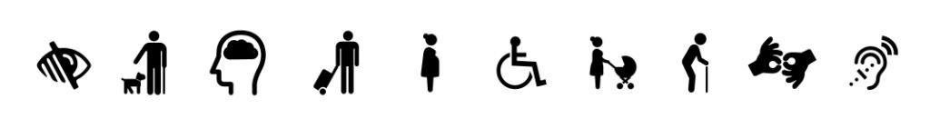 ikony dostępności